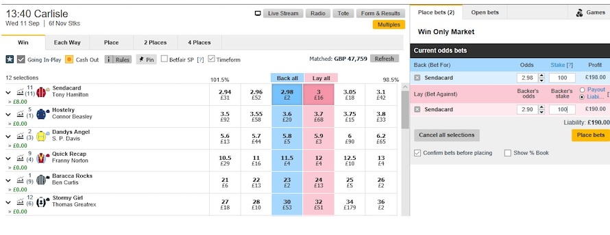 Sports Trading Backing and laying Sendacard on Betfair exchange