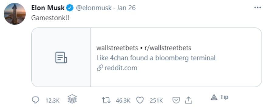 Gamestonk Elon Musk Tweet